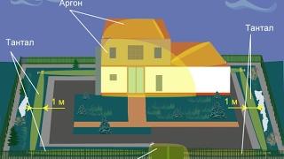 Мега-ф карты монтажа сигнализации киров