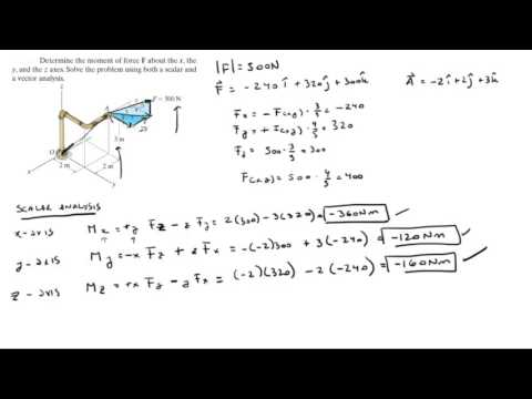 Find the moment about x, y, and z axes using scalar and vect