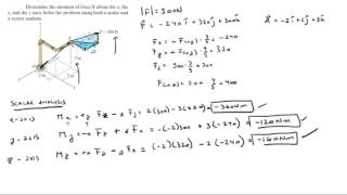 Find The Moment About X Y And Z Axes Using Scalar And Vector Analysis Youtube