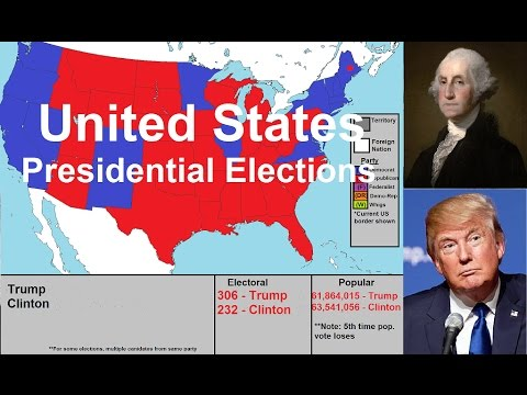 US Presidential Elections (1788 - 2016) [UPDATED]