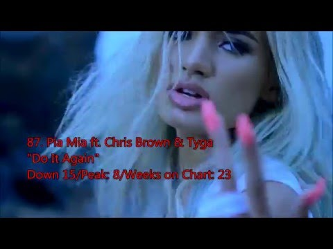 Official UK Music Charts- 15th-21st January 2016 Top 100 (Part 1)