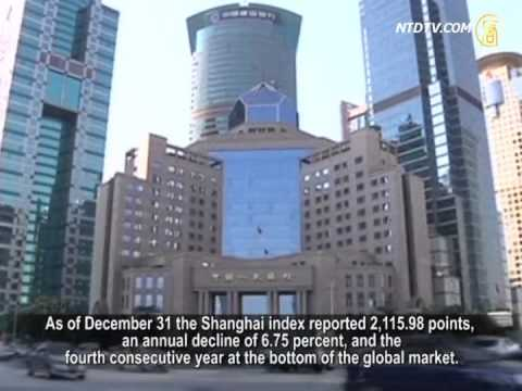 China's Stock Market Lowest in the World -- Unsustainable Economy