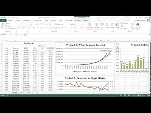 Find The Equation Of A Trendline In Excel