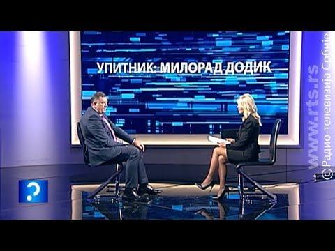 Upitnik - Intervju: Milorad Dodik