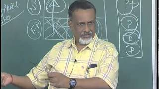 Mod-01 Lec-35 Strategic Marketing-Lecture35