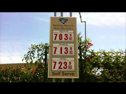 Catalina Island Gas Prices