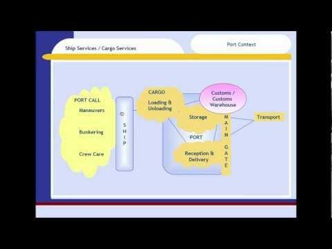 Ports / Logistics - Planning - ALTOGA.com MANAGEMENT SOFTWARE