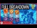 Destiny 2 Forsaken - All 9 New Subclass Paths Full Breakdown! Supers, Melees, and Perks!