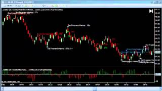 12th July Daily Report Crude Oil Futures - How To Trade