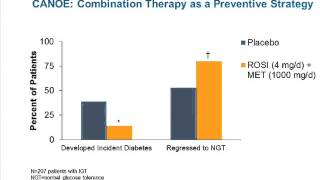 Prediabetes: Making a Diagnosis and Selecting a Treatment Approach