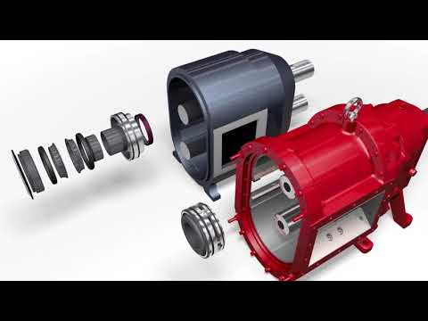 Vogelsang, VX-Series Rotary Lobe Pump Overview