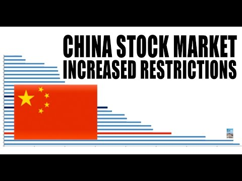 China Stock Market Restrictions to Prevent Collapse Amid Fear!