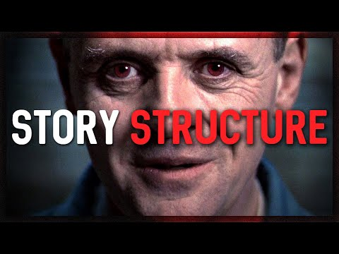 How to Structure Your Screenplay