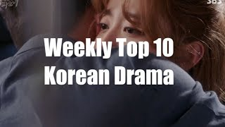 Video Weekly Top 10 Korean Drama | May 29 - June 3, 2017  RATINGS! download MP3, 3GP, MP4, WEBM, AVI, FLV April 2018