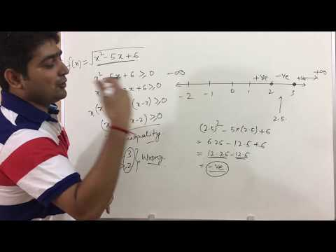 Domain and range of a function in Hindi. Example part- 0
