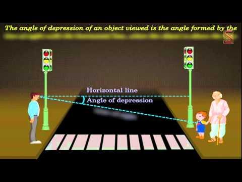 Mathematics : Trigonometry: Some applications of Trigonometry (Introduction)