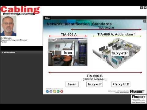 The Importance of Network Identification Webinar