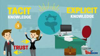 ETEC510:Organizational Knowledge Sharing Practices