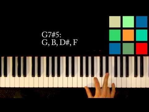 G75 Piano Chord Worshipchords