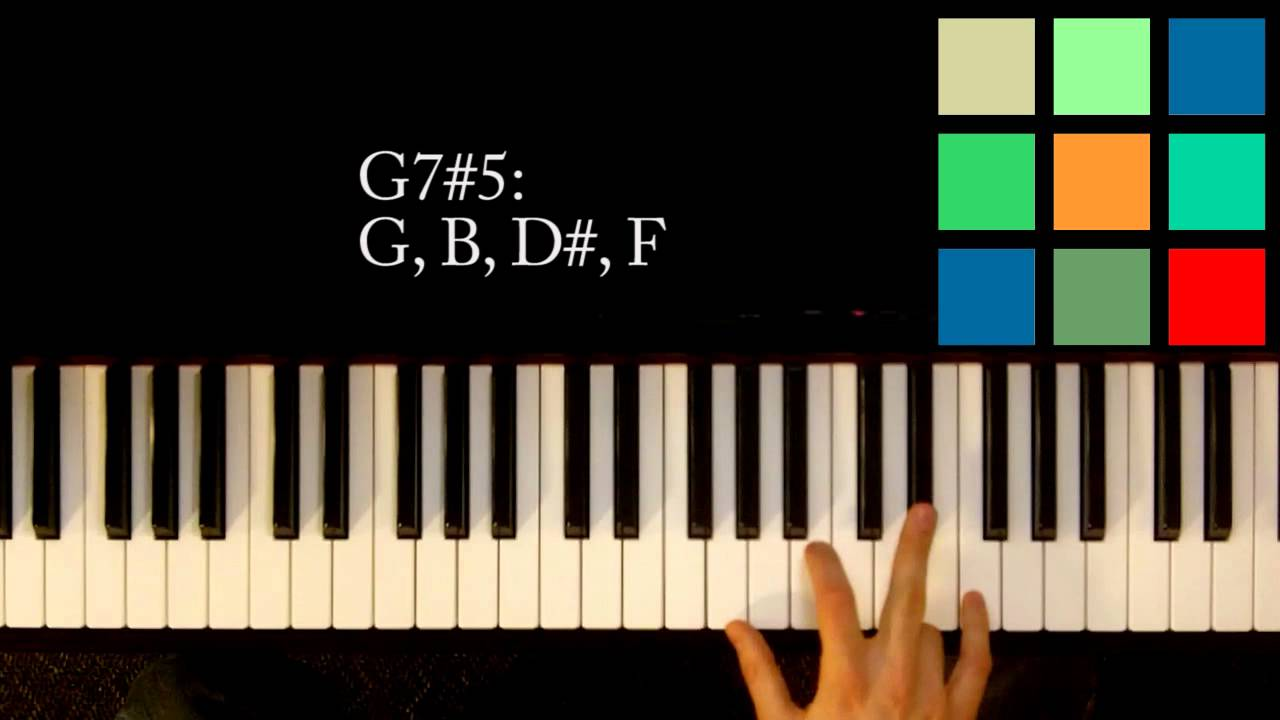 How to play a g75 chord on the piano youtube how to play a g75 chord on the piano hexwebz Choice Image