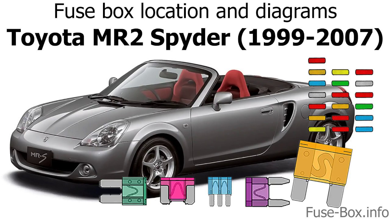 Mr2 Spyder Fuse Box