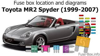 [DIAGRAM_34OR]  Fuse box location and diagrams: Toyota MR2 Spyder (1999-2007) - YouTube | Toyota Mr2 Fuse Box |  | YouTube