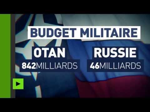 OTAN et Russie : «Regardez comment leur pays est proche de nos bases militaires»