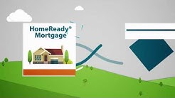 Mortgage Grants and Programs