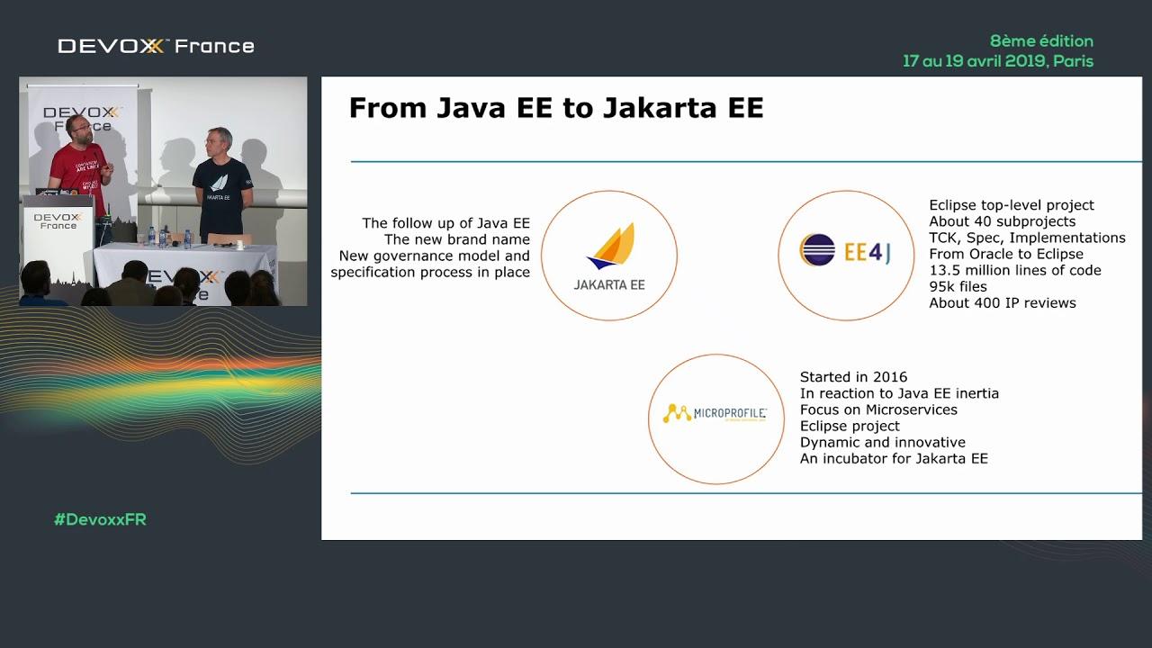 Oubliez Java EE, voilà Jakarta EE ! (J F  James & S  Blanc)