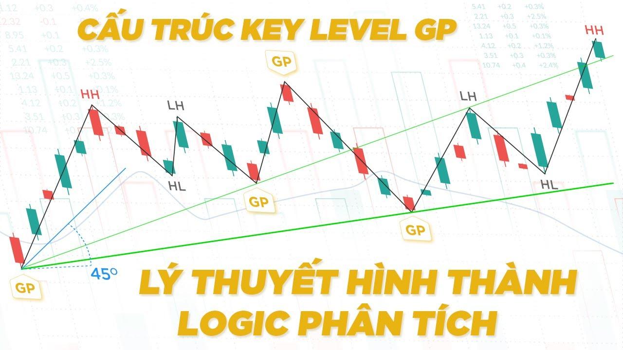 Bài 3: Cấu trúc key level GP