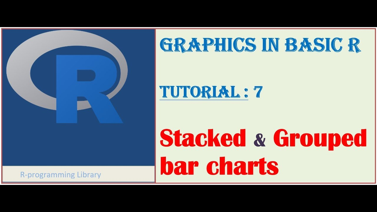 Graphics in Basic R || Tutorial - 7: Stacked & Grouped bar charts