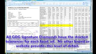 Internet Guide to Buying Round Diamonds Online