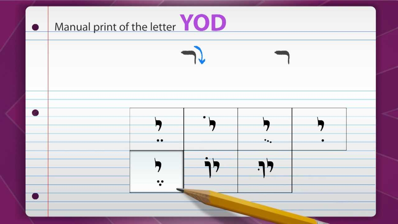 The Hebrew Letters Yod You