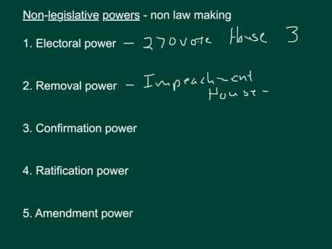 ch6 non-legislative powers