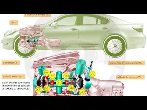 INTRODUCCIÓN A LA TECNOLOGÍA DEL AUTOMÓVIL - Módulo 7 (10/14)