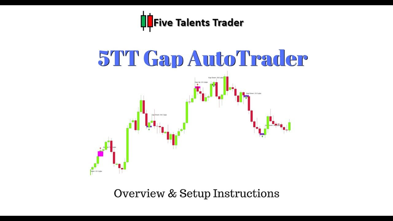 5TT Gap Trader