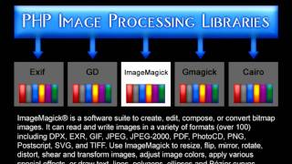 Libraries Explained : PHP Image Processing Video Textbook