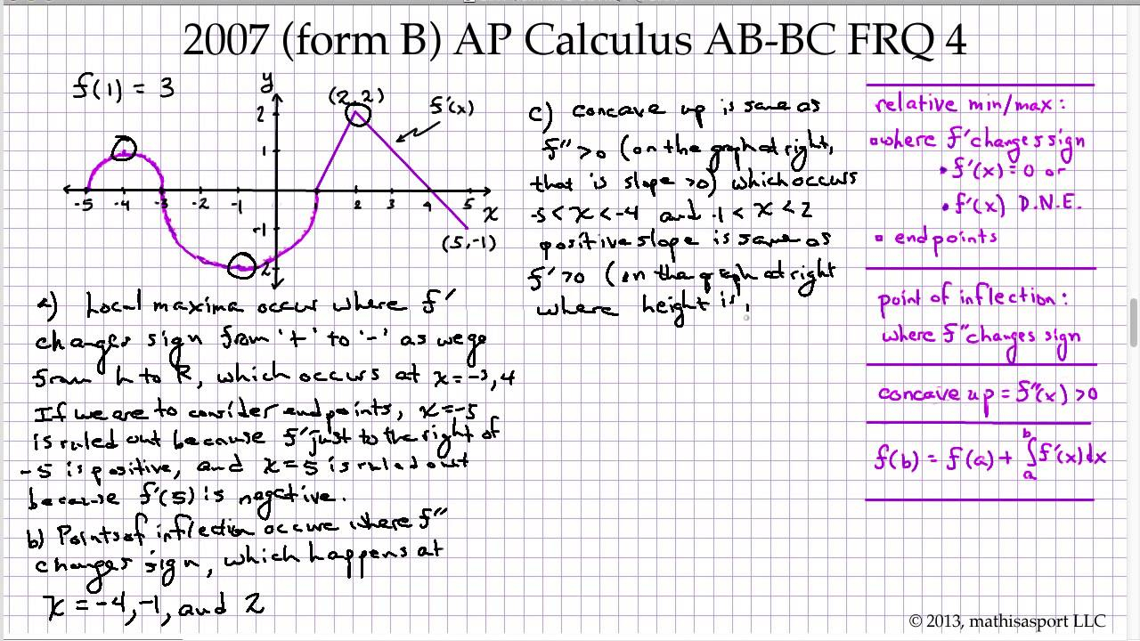 1993 ap Calculus ab multiple choice Answers show Work