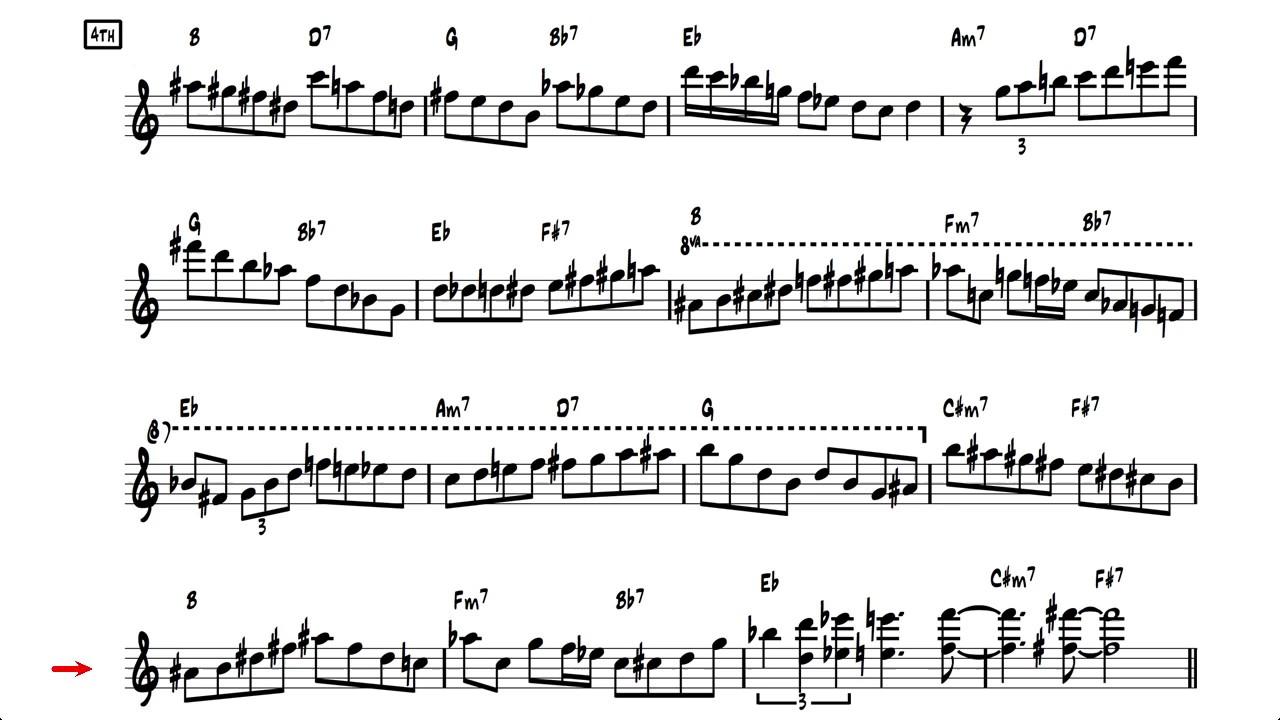 Giant Steps - solo transcription - Ricardo Pacheco