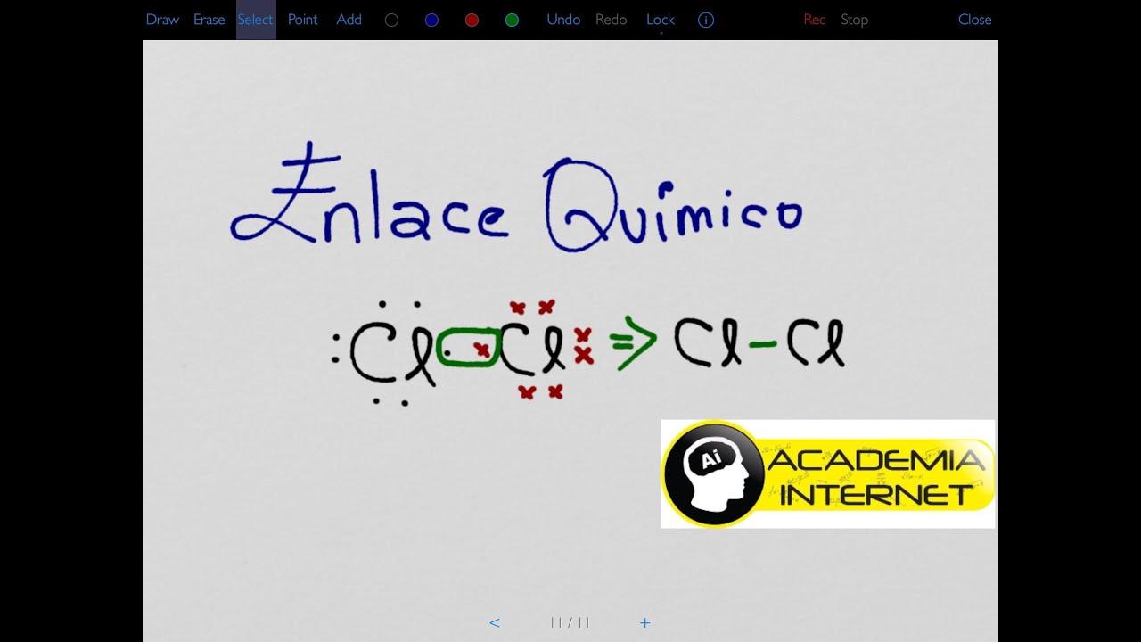 Enlace Químico, enlace covalente, iónico, metálico - YouTube