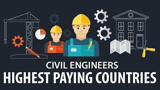 Highest Paying Countries for Civil Engineer (Civil Engineering) thumbnail