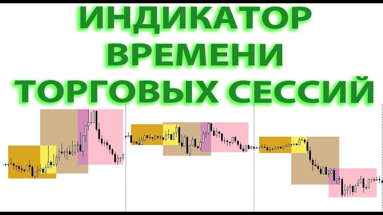 forex ib broker