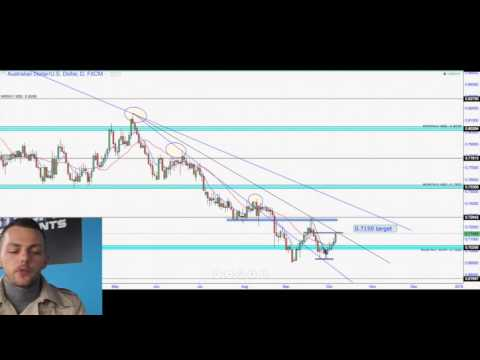 FOREX - Astrofx Technical Tuesday Volume 39