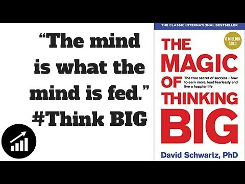 #47 - The Magic of Thinking Big - Book Review