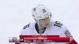 Alexander Barkov | Shootout Goals | Season 2016-2017