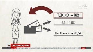 Як отримати від держави компенсацію за платне навчання у ВНЗ - Ваш адвокат