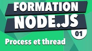 Miniature catégorie - Apprendre Node.js