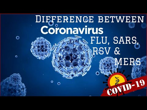 Do You Know The Difference Between Coronavirus, Flu, SARS, RSV & The MERS