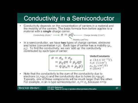 Module 3D - Energy Bands and Carriers in Semiconductors