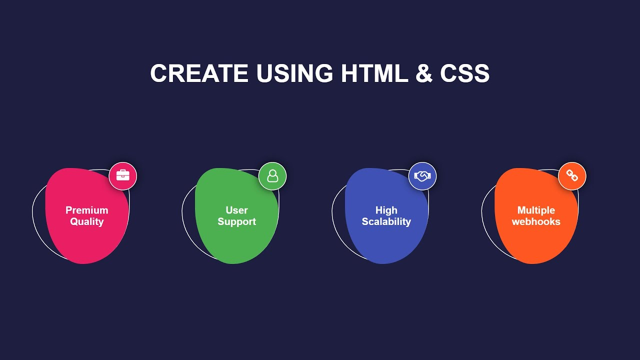 How To Make Features Section For Website Using HTML And CSS